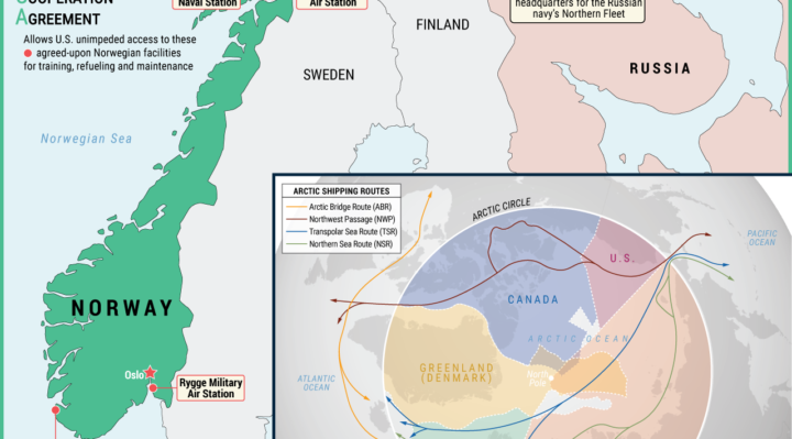 The US and Norway Get Closer